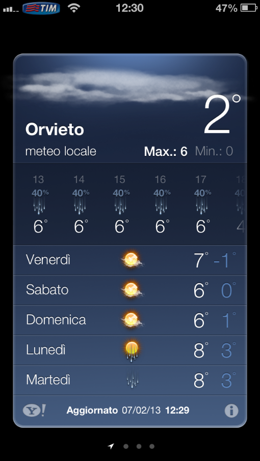 meteo-iapplemania